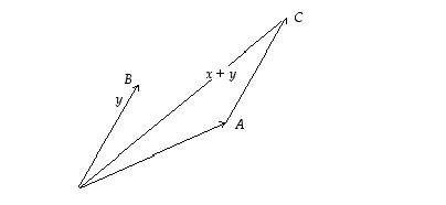 Vastakkaissuuntainen vektori